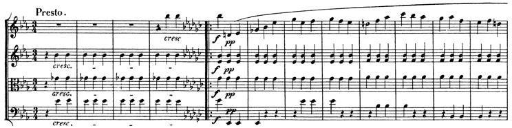 Beethoven, string quartet op.127, mvt.3, score sample, Presto