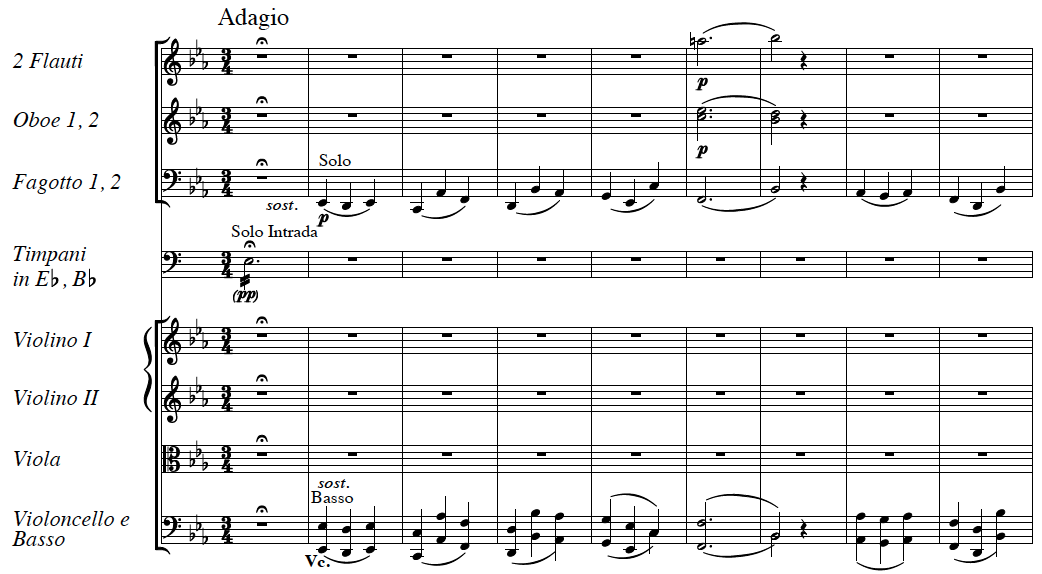 Haydn, Symphony No.103, score sample, mvt.1, Introduction